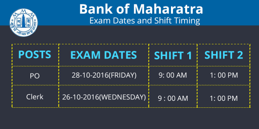 Bank of Maharashtra Exam Calendar