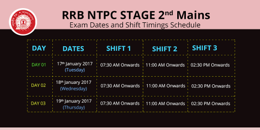 RRB NTPC Stage 2 Mains 2017 Exam Dates and Shift Timings